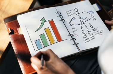 Modelowanie sukcesu w biznesie